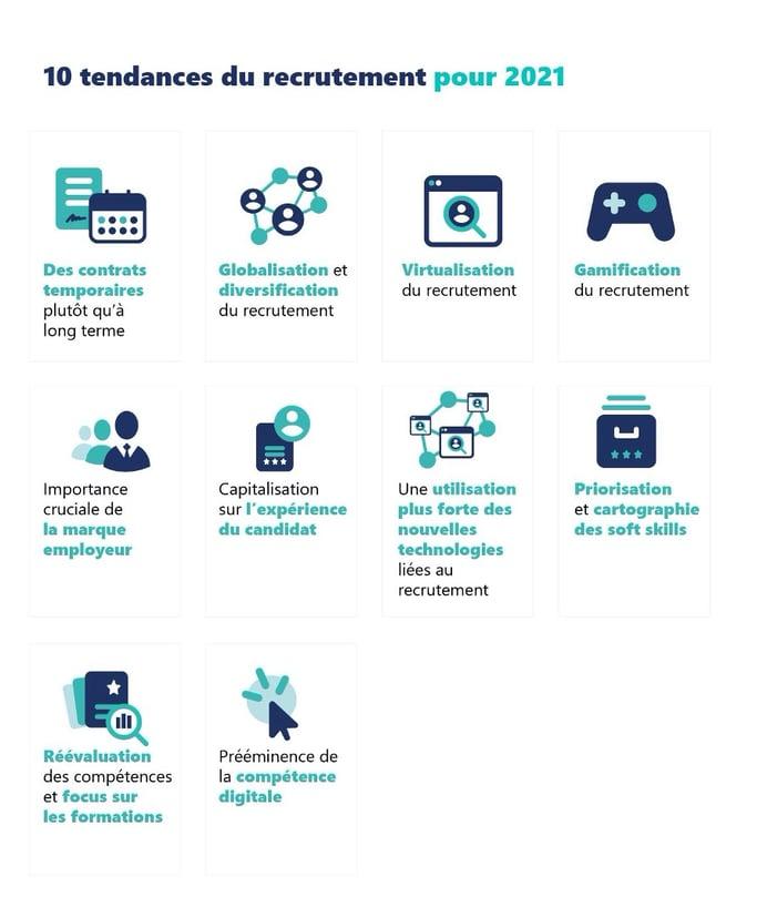 10_tendances_recrutement_2021