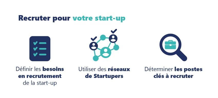 Les points pour recruter pour votre start-up