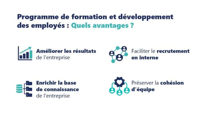 Programme de formation et développement des employés : Quels avantages ?