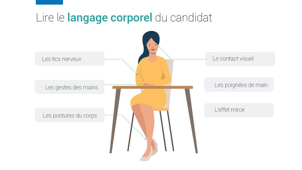 Lire le langage corporel du candidat en entretien de recrutement