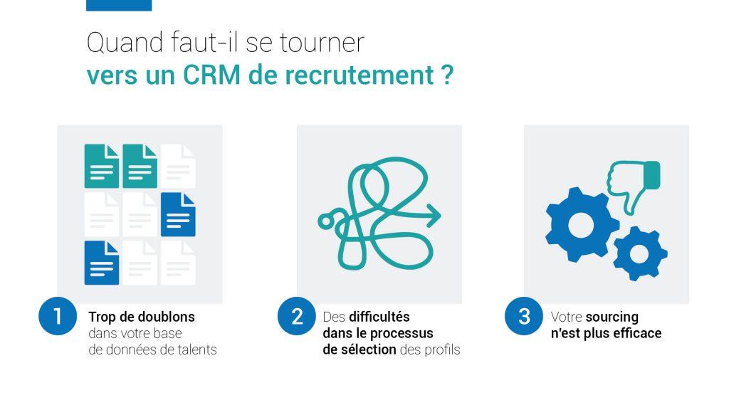 CRM de recrutement