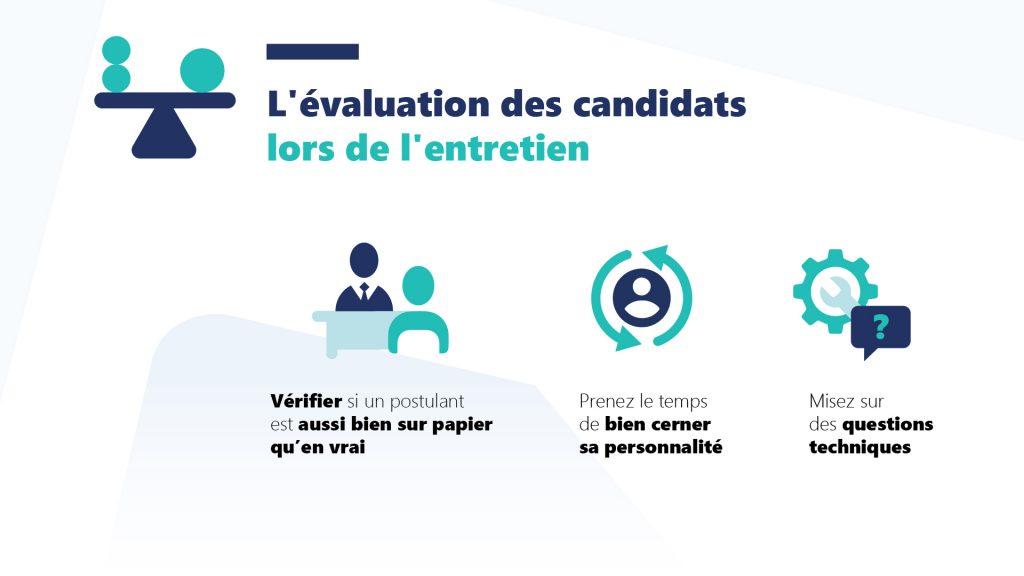 L'évaluation des candidats lors de l'entretien