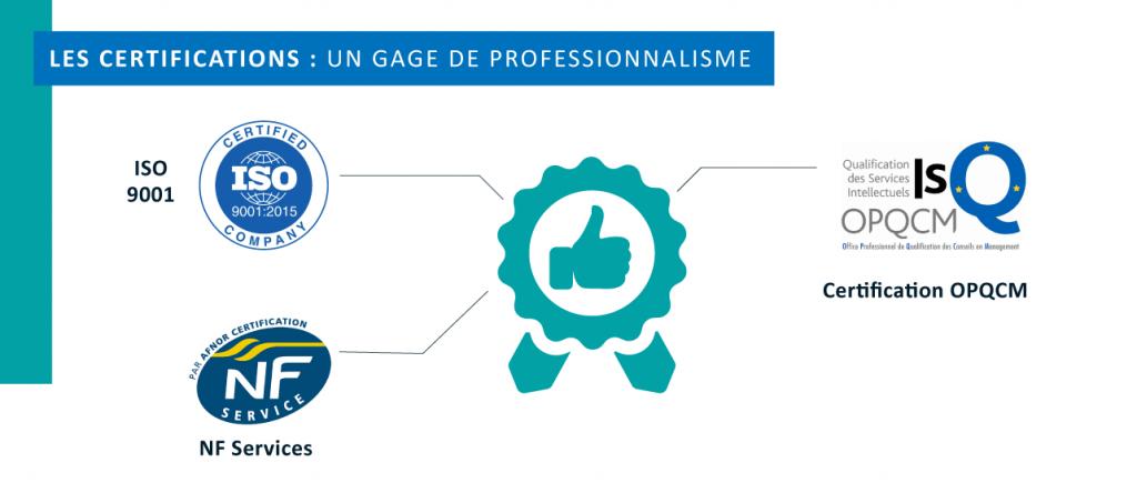 Avantage concurrentiel : Les certifications, un gage de professionnalisme