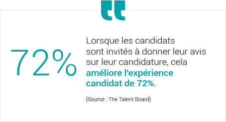 Lorsque les candidats sont invités à donner leur avis sur leur candidature, cela améliore l'expérience candidat de 72%