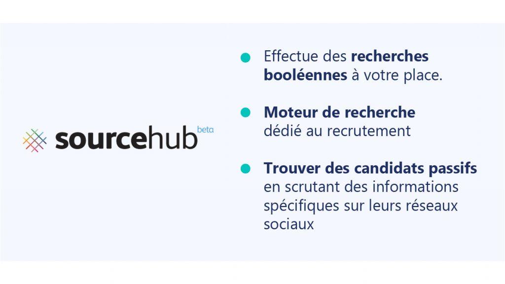 SourceHub, extension Google Chrome pour le recrutement